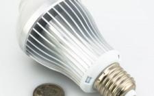 Светодиодные светильники для использования дома