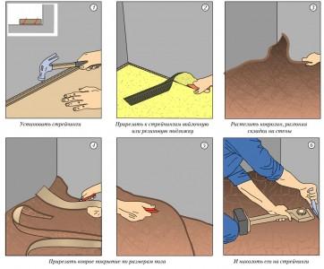 схеа укладки коврового покрытия